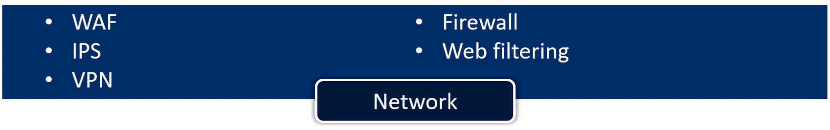 For example, IDS, IPS, application control and web filtering. The use of a firewall is always part of both platforms recommended best practices.